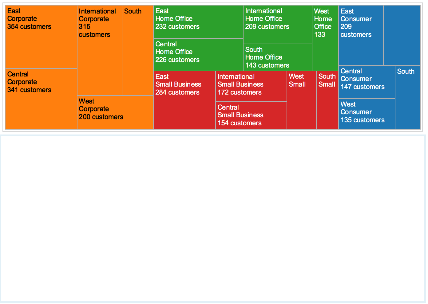 A Rough Guide to Dashboard Actions | Tableau Public