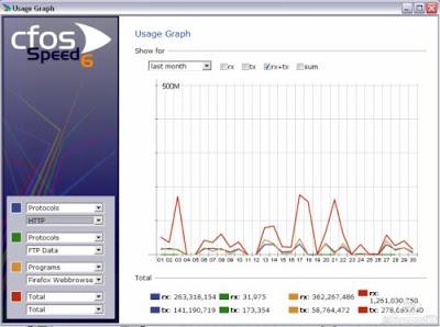 تحميل برنامج تسريع الانترنت 2018 cFosSpeed مجانا للكمبيوتر