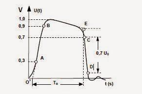 Electronic Ballast Schematic Light Schematic Wiring