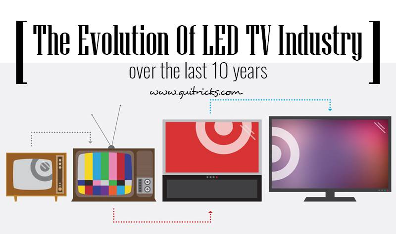 The Evolution Of LED TV Industry
