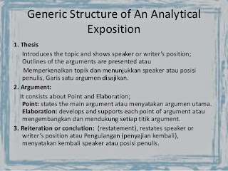 Analytical Exposition Text Henudin Blogspot Co Id