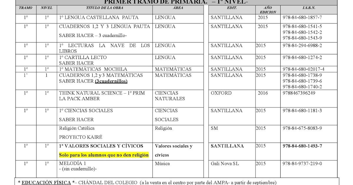 C B M Vírgen De Las Huertas Listado De Libros