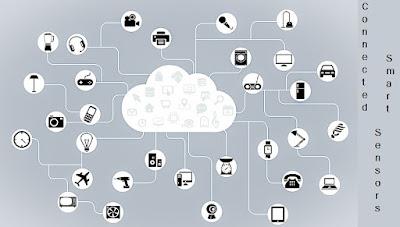 IoT Keywords