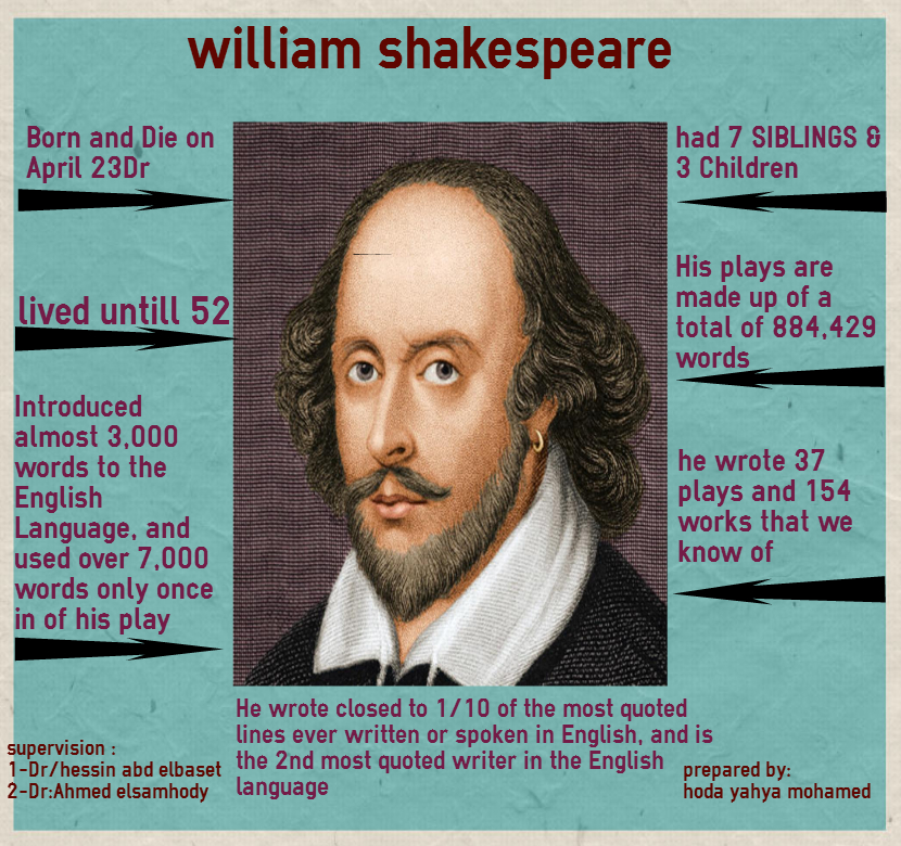 Sex With Shakespeare, By Jillian Keenan