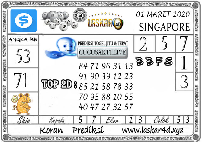 Prediksi Togel SINGAPORE LASKAR4D 01 MARET 2020