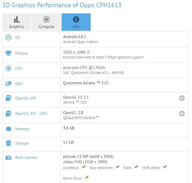 Spesikiasi dan video Oppo F3 Plus bocor