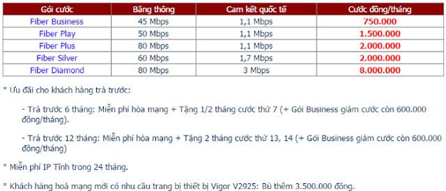 Lắp Đặt Internet FPT Tại Thị Xã Long Khánh 4