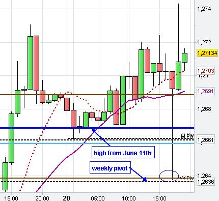 Structure and manipulation strategy forex market