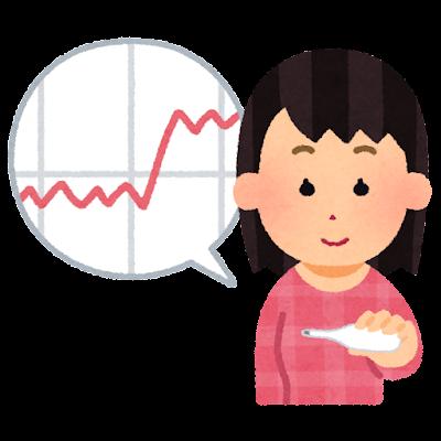 基礎体温計を見る女性のイラスト