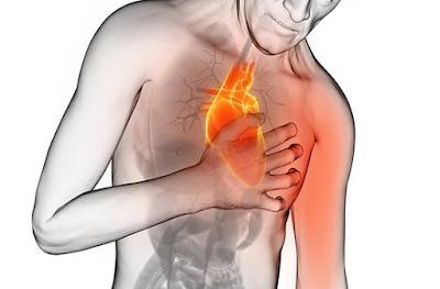 signs of heart disease