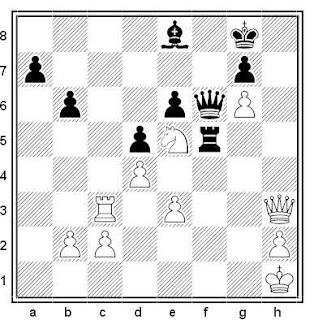 Posición de la partida de ajedrez Sasmi - Dewi (Indonesia, 1998)