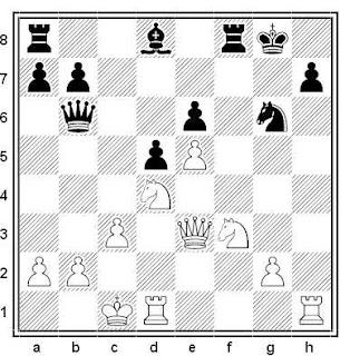 Posición de la partida de ajedrez Meyer - Weber (Alemania, 2006)