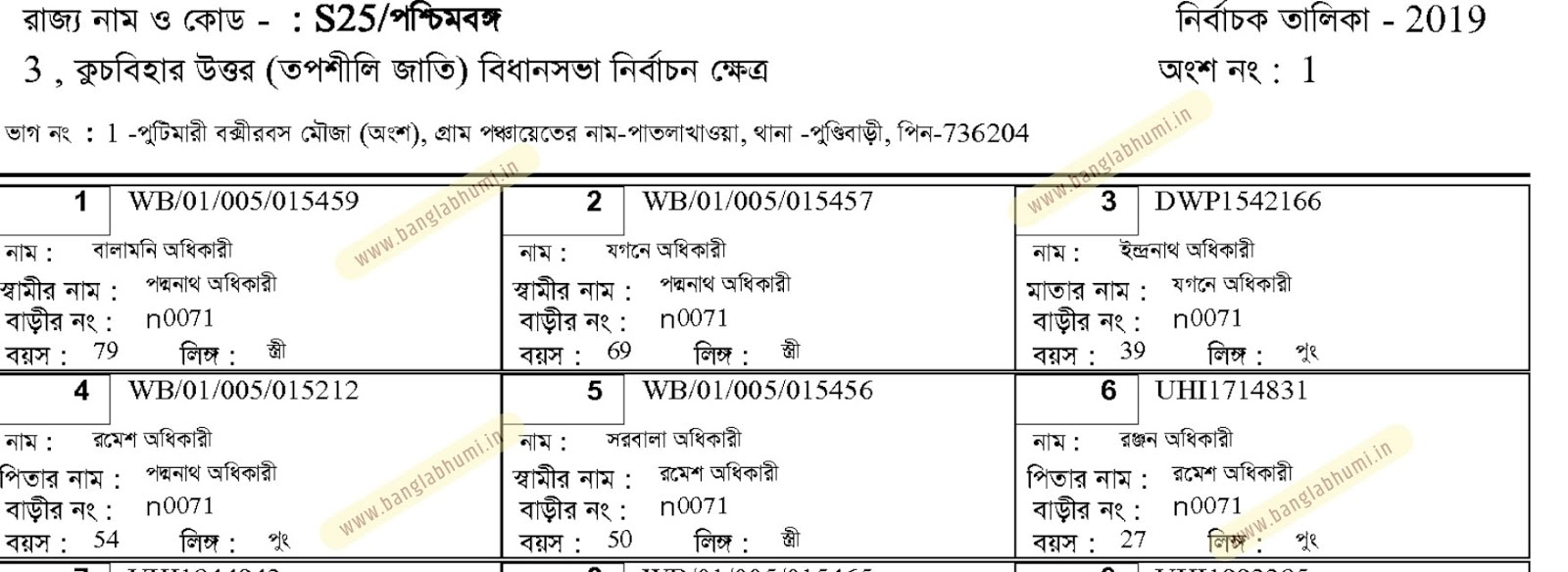 West Bengal Voter List 2018-2019 Download in PDF - West Bengal Election 2019