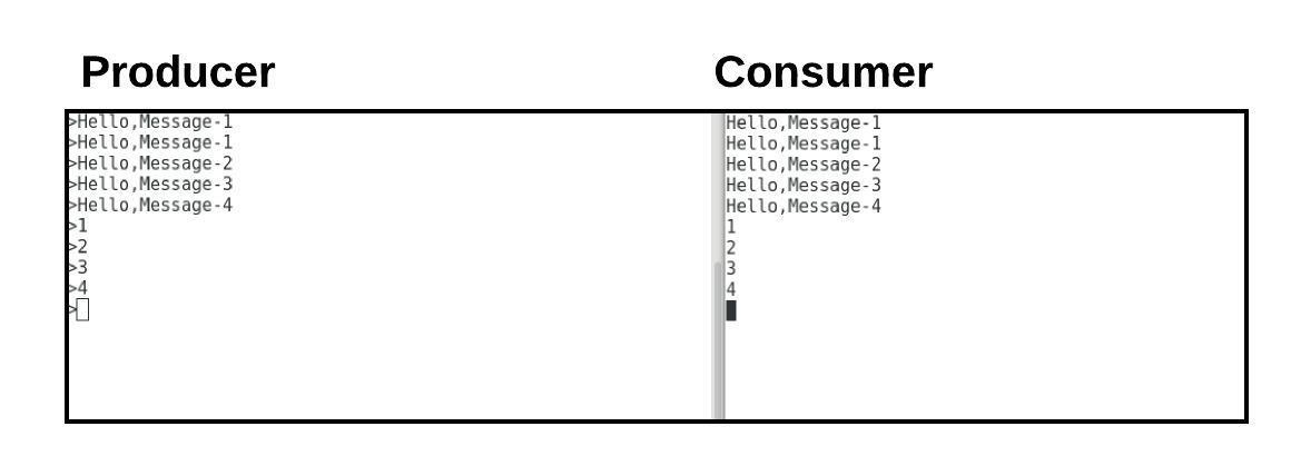Setup Single Node Single/Multi Broker Configuration (Kafka