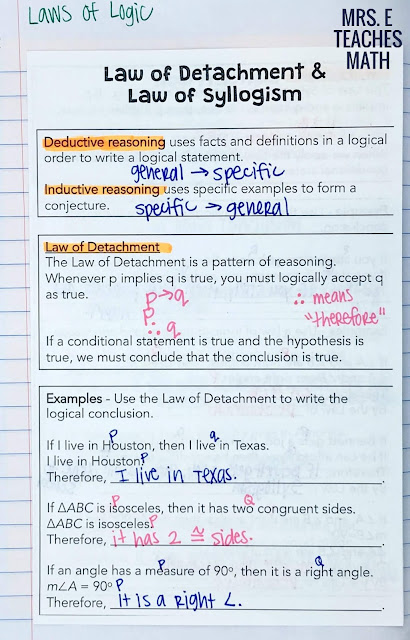 Law of Detachment and Law of Syllogism Foldable for geometry interactive notebooks