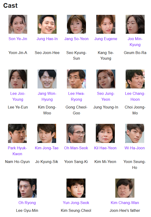 [K-Drama] Something In The Rain Cast