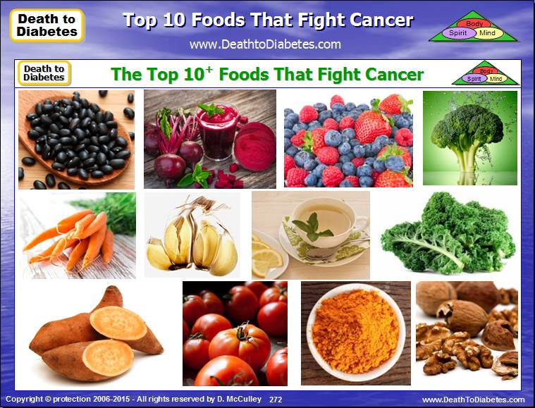 Organic Cancer Fighting Foods