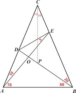 soal geometri tersulit