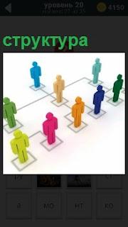 Внутреннее устройство организации, структура обьекта показана квадратами и моделями людей из бумаги
