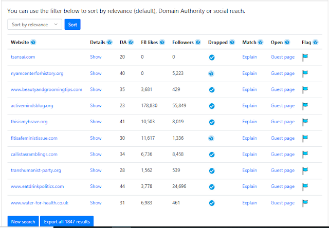 This is a table of results after a search filter for websites with guest posting opportunities