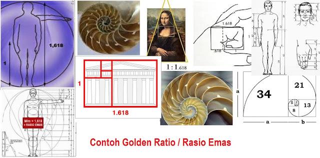 contoh rasio emas, contoh golden ratio