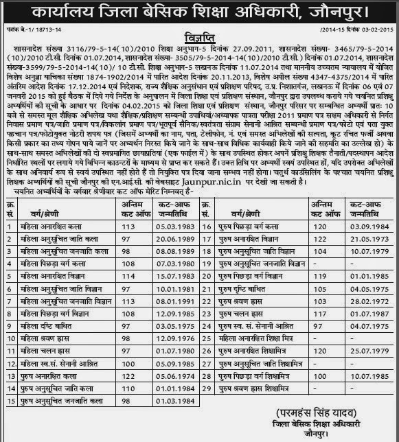Jaunpur PRT UPTET Merit list 2nd Final Cut off