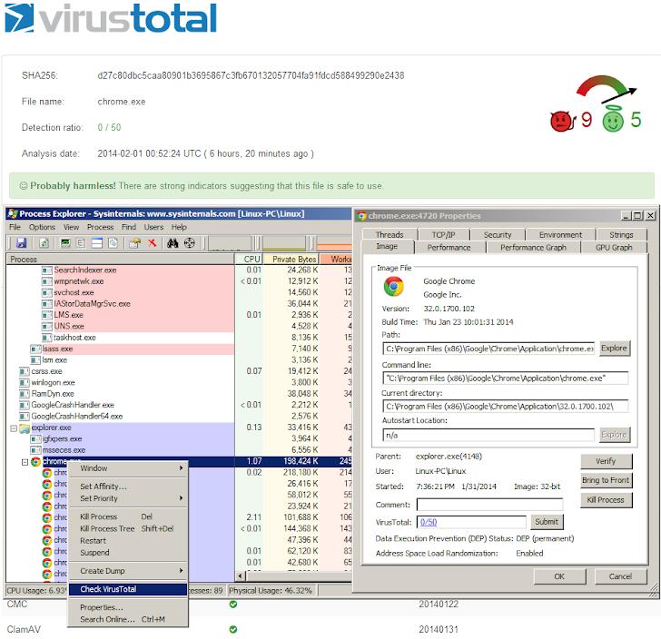 Microsoft's Process Explorer added VirusTotal Multi-Antivirus Scanner support