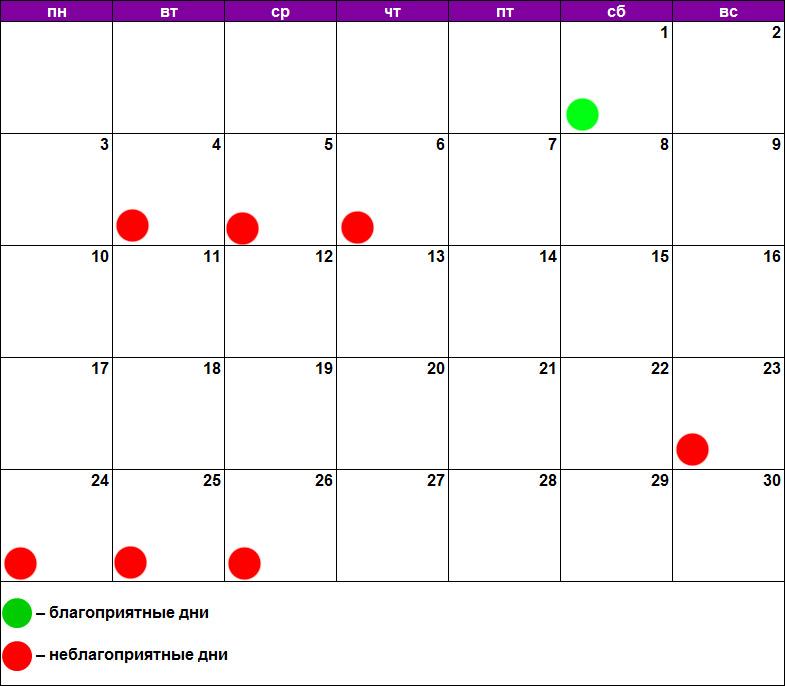 Лунный календарь химической завивки сентябрь 2018