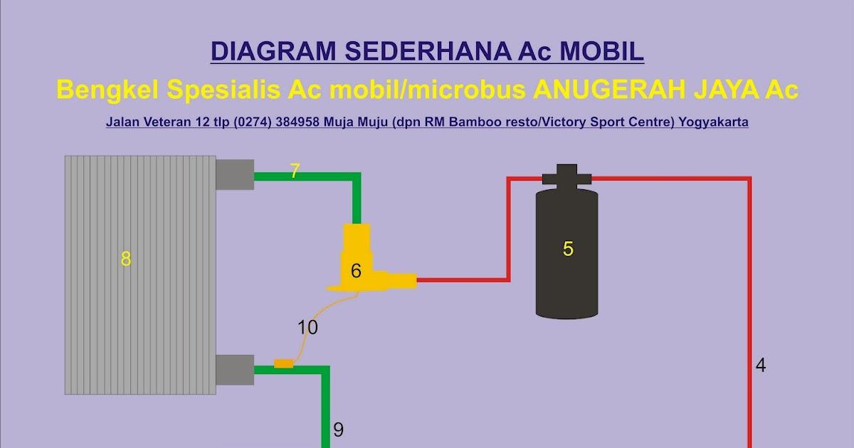 Gambar diagram sederhana Ac mobil | Bengkel AC mobil