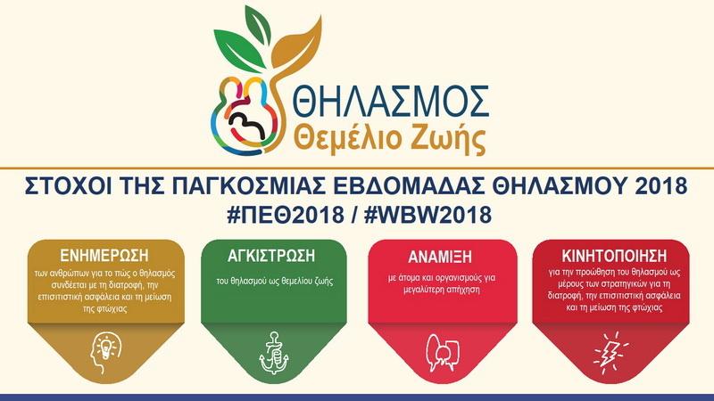 Δράση της 1ης ΤΟΜΥ Αλεξανδρούπολης για το μητρικό θηλασμό