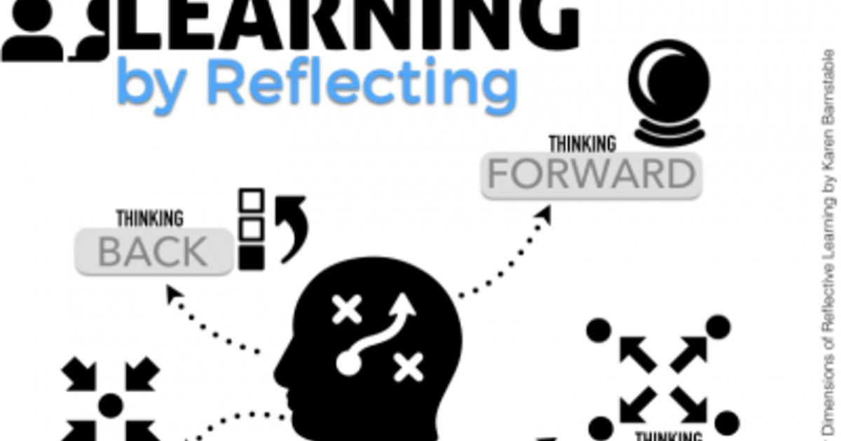 A Principal's Reflections: Reflective Learning as the New Normal