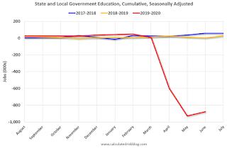 State and Local Government, Education SA