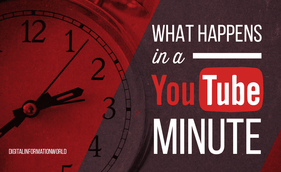 What Happens in Just ONE Minute on #YouTube - #infographic #socialmediastats