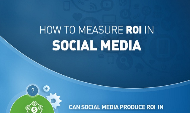Image: How to Measure ROI in Social Media #infographic