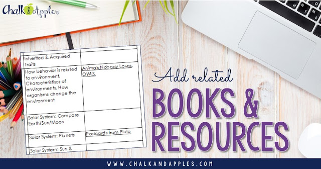 Add in your favorite books and resources