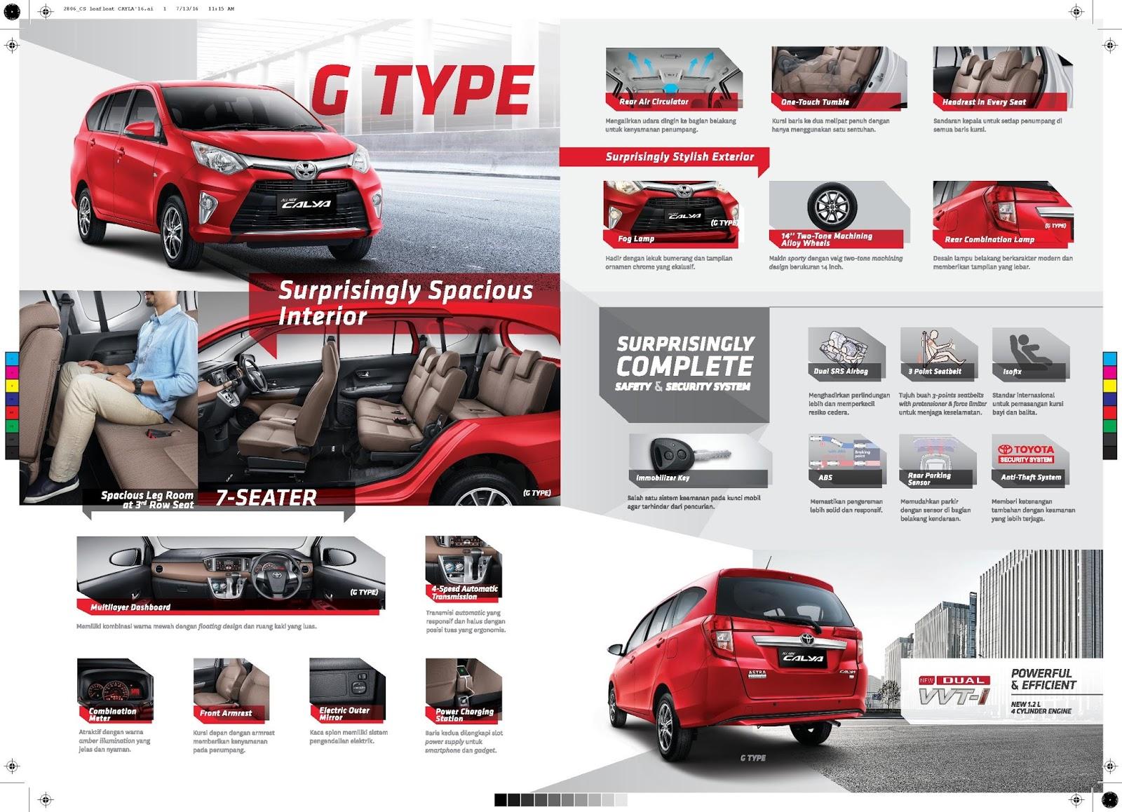 Harga Simulasi Angsuran Kredit Toyota Calya