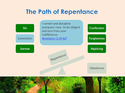 The Path to Repentance - Conviction