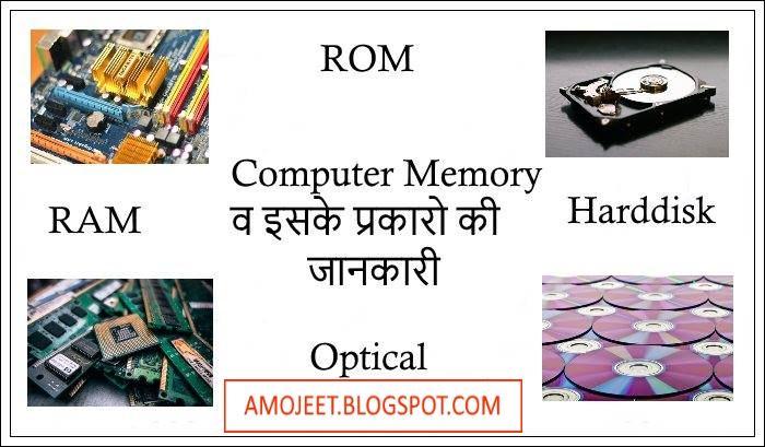 computer-memory-kya-hai-ram-rom-cache-memory-ki-jankari