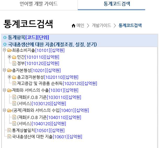 한국은행 ECOS Open API R code