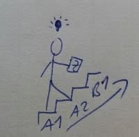 Ein Strichmännchen geht eine Treppe hinauf