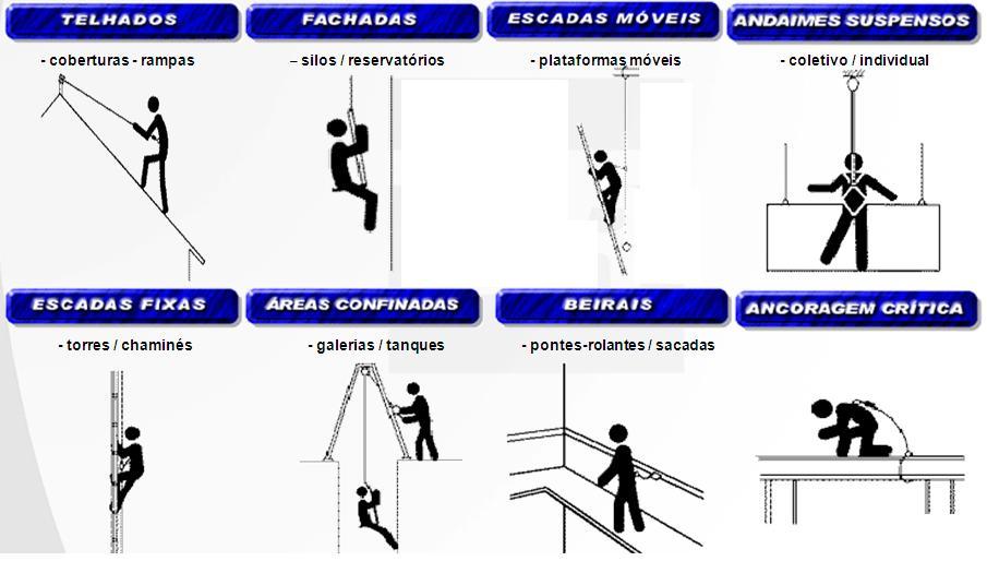 Cursos: Tipos de trabalho em altura e equipamentos utilizados