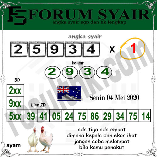 forum syair sdy