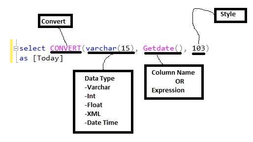 Microsoft Business Intelligence: Cast and Convert in sql