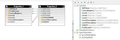 SAP HANA, Calculation views