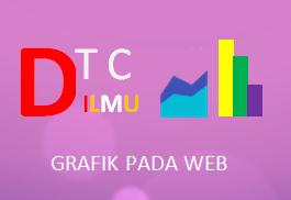 grafik pada web