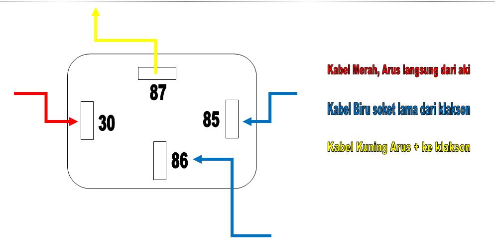 Memasang klakson mobil di yamaha vixion dengan relay 1 kita bayangkan dulu skema pemasangannya klo gak bisa membayangkan di gambar jg gak papa ccuart Choice Image