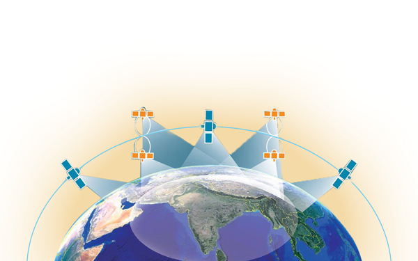 ISRO IRNSS Constellation