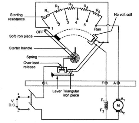3 Point Starter | Working & Construction of Three Point Starter