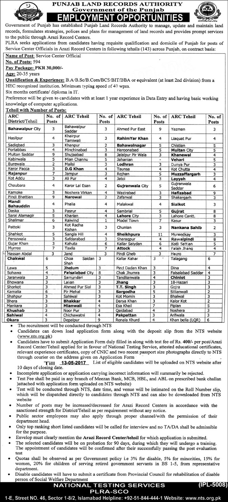 LRMS Jobs in Punjab Land Records Authority