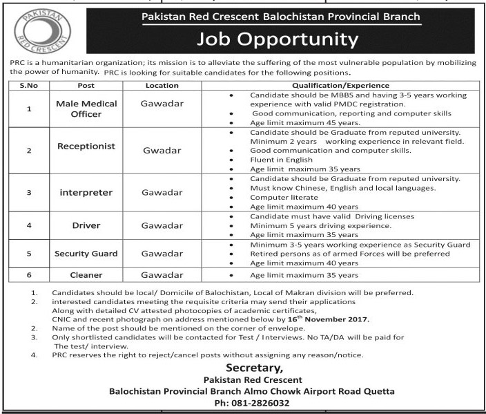 Jobs In Pakistan Red Crescent Quetta Oct 2017